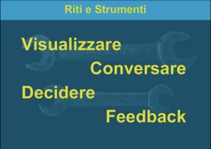 realtime project portfolio management