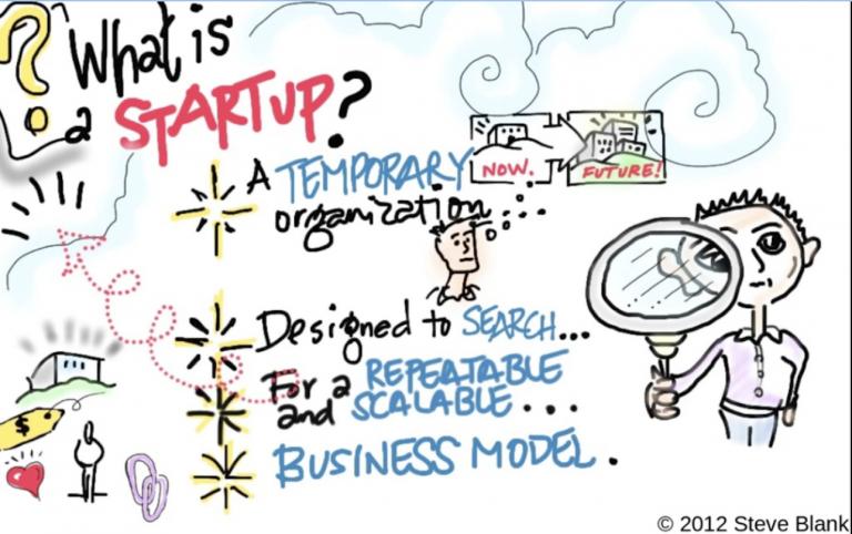 startup steve blank