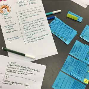 prototyping learning
