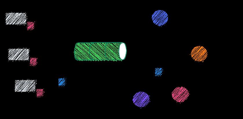 architettura piattaforma SCM